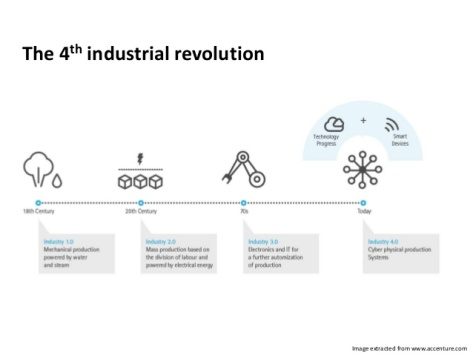 industry-40-and-its-technological-needs-12-638